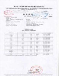 Qimen Testing report